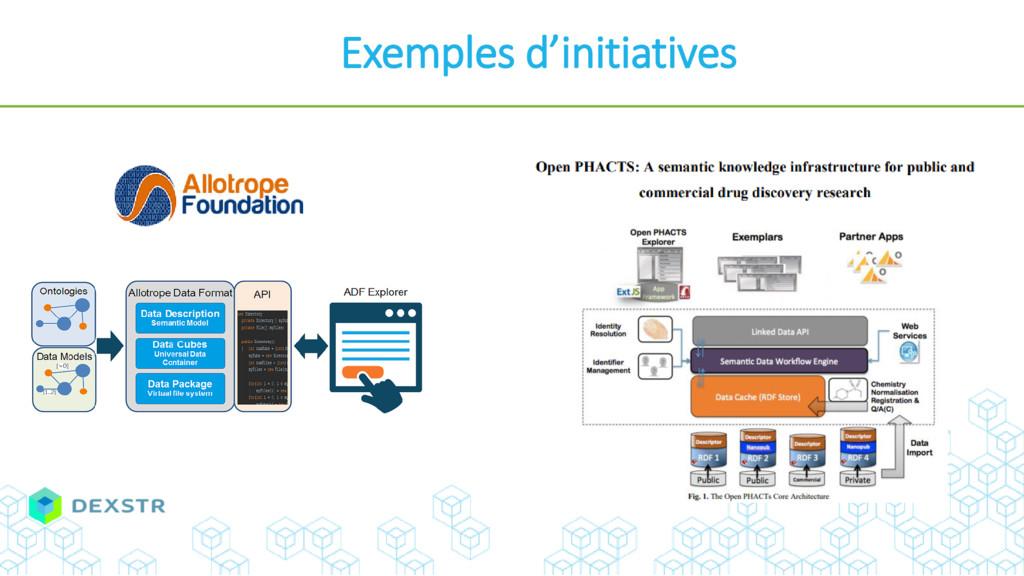 Exemples d'initiatives