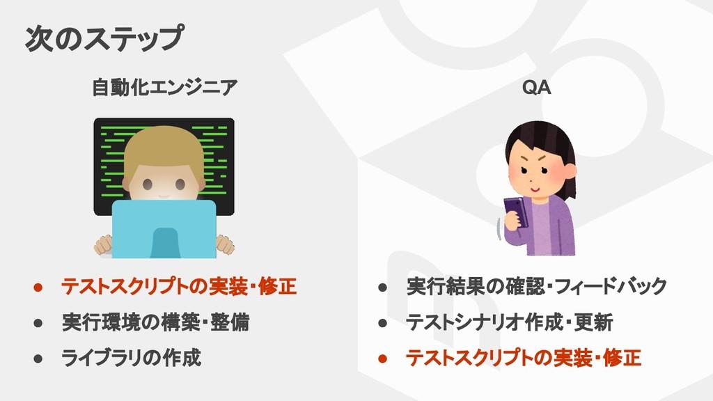 次のステップ 自動化エンジニア QA ● 実行結果の確認・フィードバック ● テストシナリオ作...