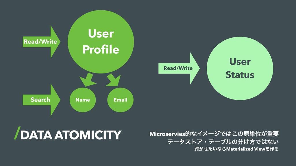 DATA ATOMICITY MicroserviesతͳΠϝʔδͰ͜ͷݪ୯Ґ͕ॏཁ σʔλ...