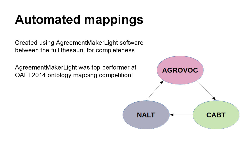 Automated mappings Created using AgreementMaker...