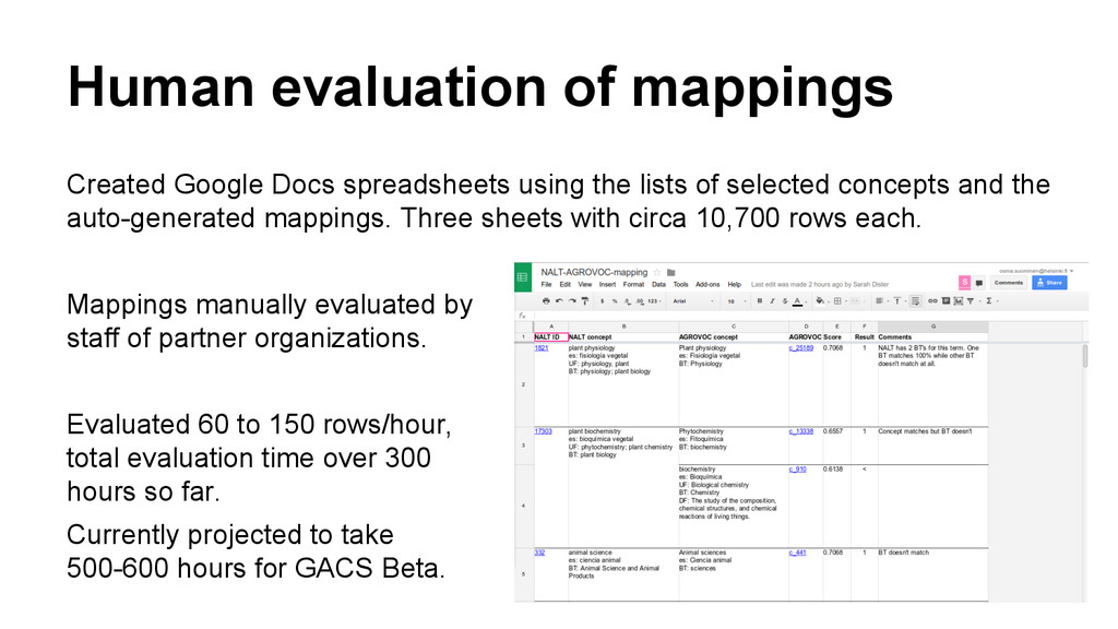 Human evaluation of mappings Created Google Doc...