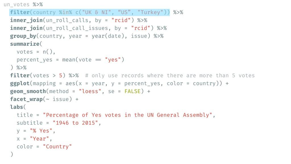 "un_votes %>%   f i lter(country %in% c(""UK & NI..."