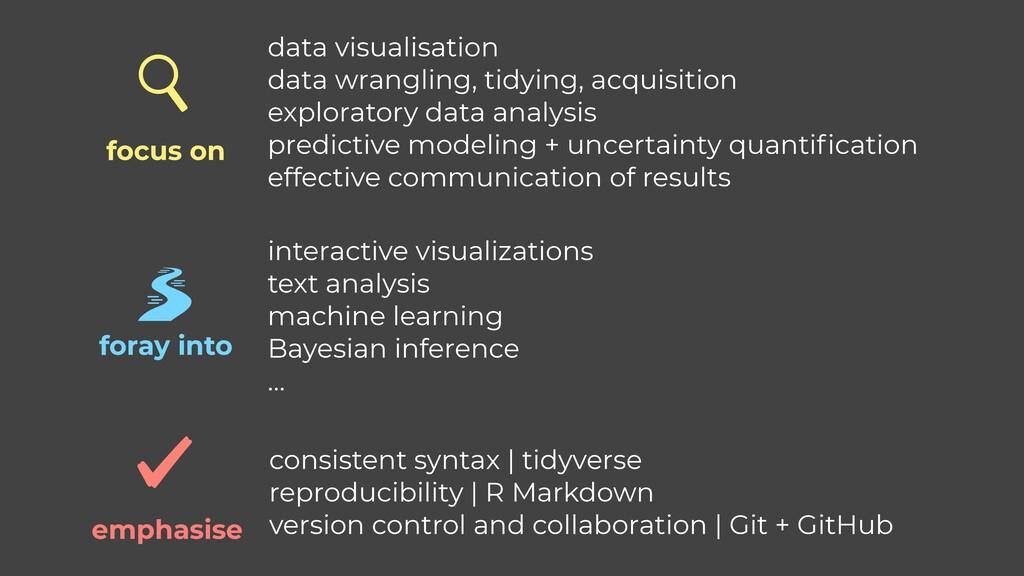 data visualisation   data wrangling, tidying, a...