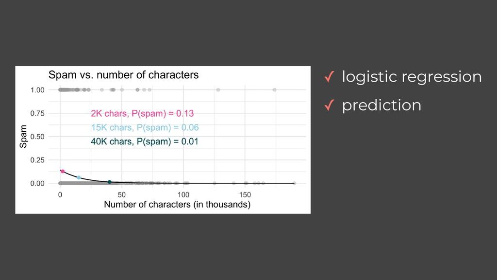 ✓ logistic regression ✓ prediction