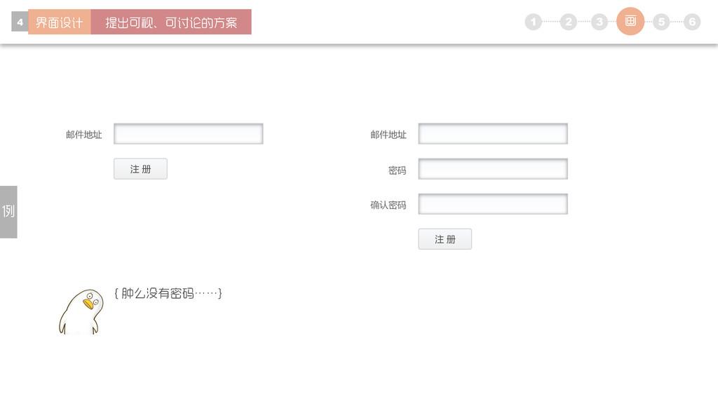 注 册 邮件地址 密码 确认密码 1 5 6 2 3 4 注 册 邮件地址