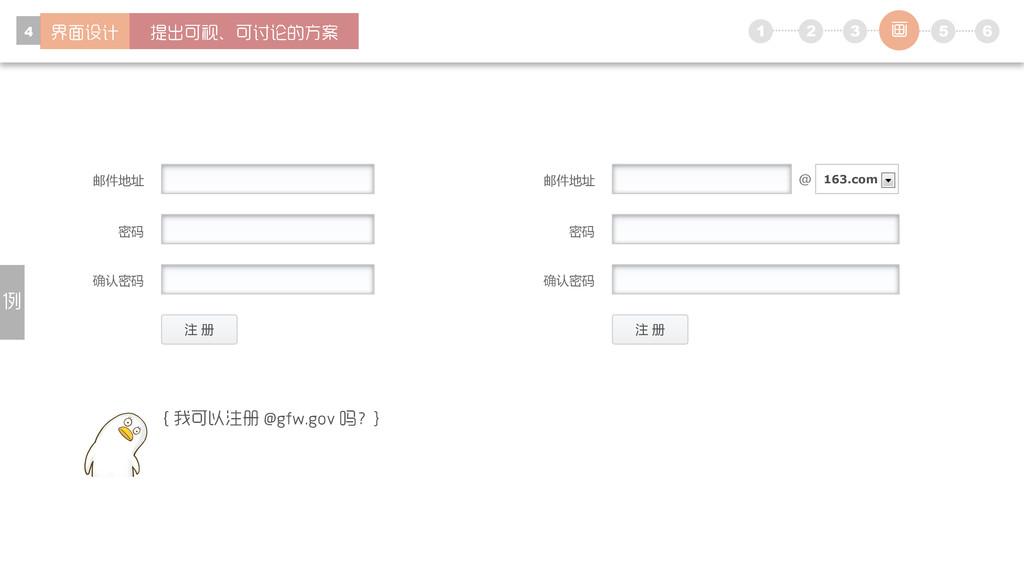 注 册 邮件地址 密码 确认密码 1 5 6 2 3 4 注 册 邮件地址 密码 确认密码 @...