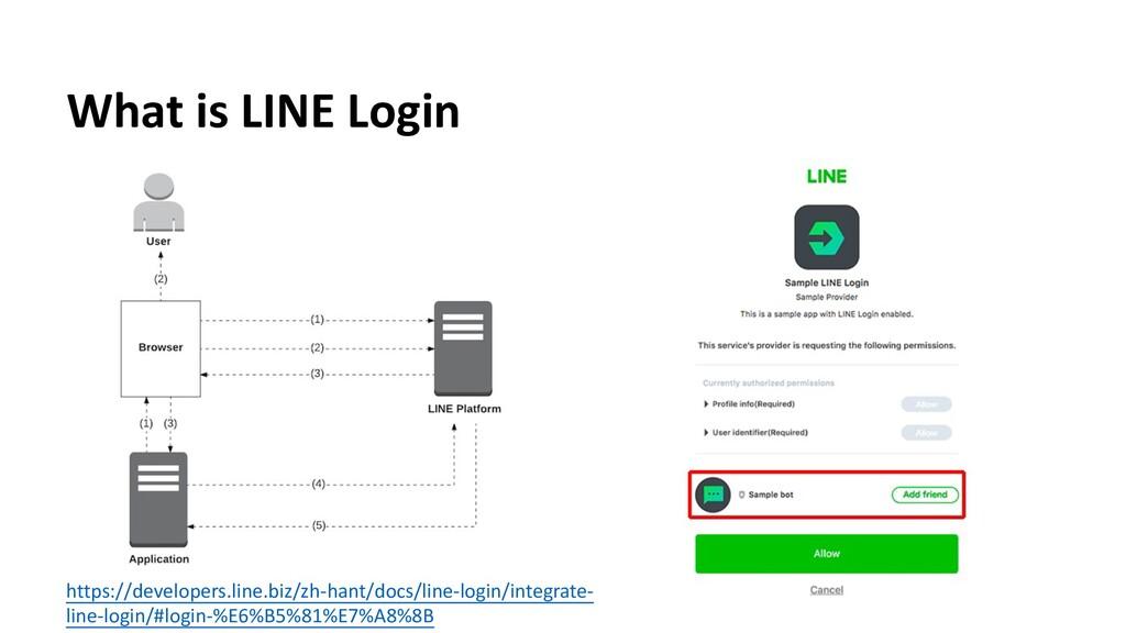 What is LINE Login https://developers.line.biz/...