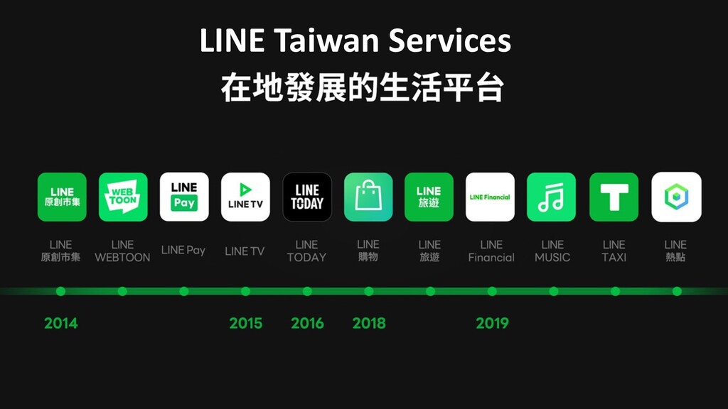 LINE Taiwan Services