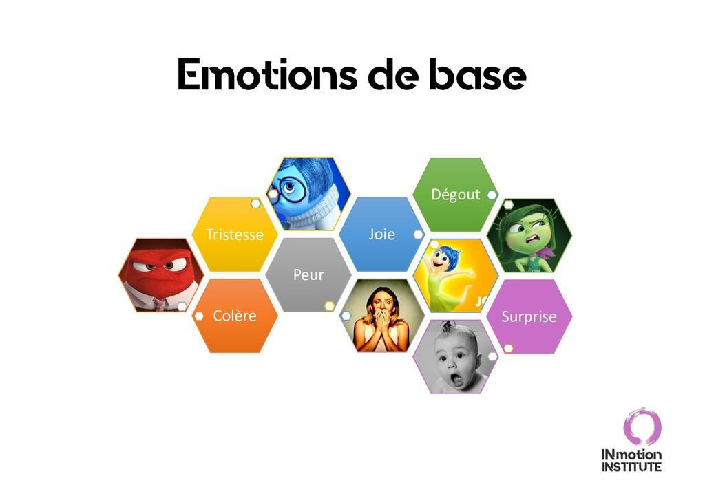 Emotions de base Colère Peur Tristesse Joie Dég...