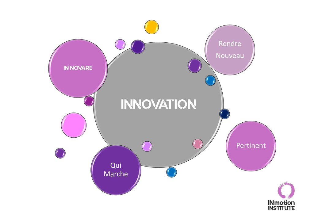 INNOVATION IN NOV ARE Rendre Nouveau Pertinent ...