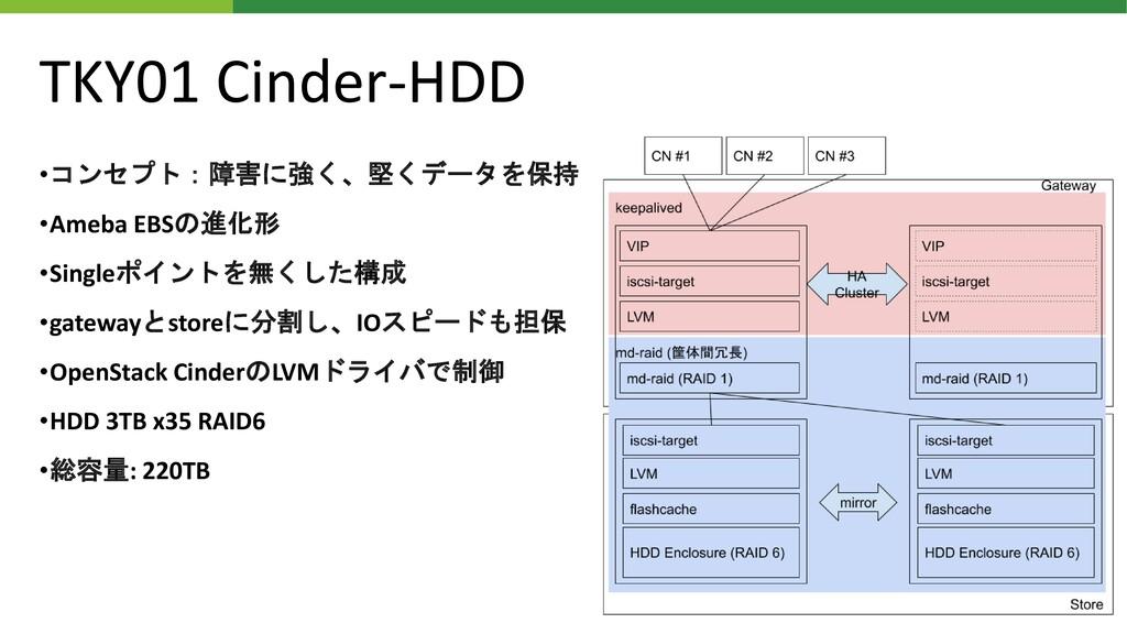 TKY01 Cinder-HDD •コンセプト:障害に強く、堅くデータを保持 •Ameba E...
