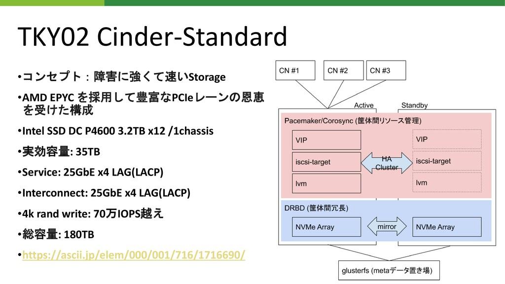 TKY02 Cinder-Standard •コンセプト:障害に強くて速いStorage •A...