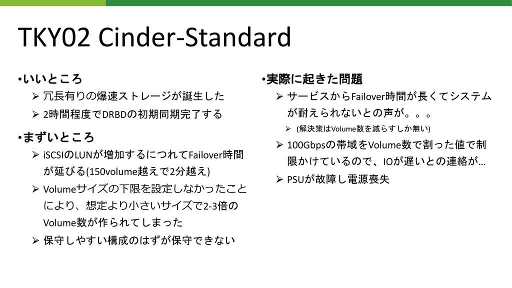 TKY02 Cinder-Standard •いいところ ⮚ 冗長有りの爆速ストレージが誕生し...