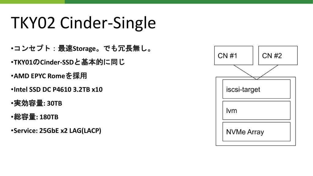 TKY02 Cinder-Single •コンセプト:最速Storage。でも冗長無し。 •T...