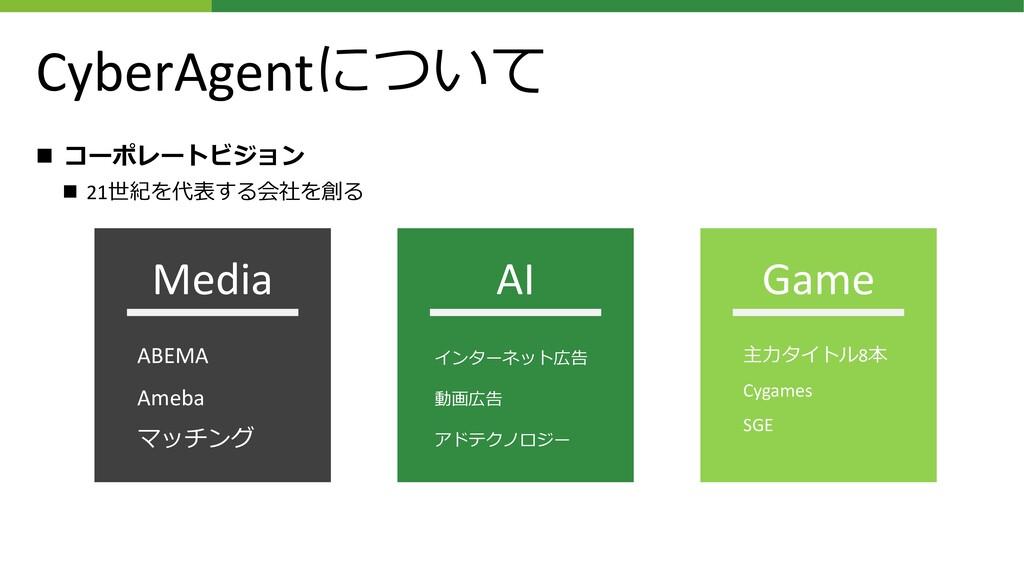 CyberAgentについて ◼ コーポレートビジョン ◼ 21世紀を代表する会社を創る Me...