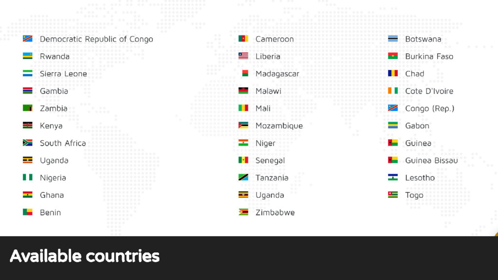 Available countries