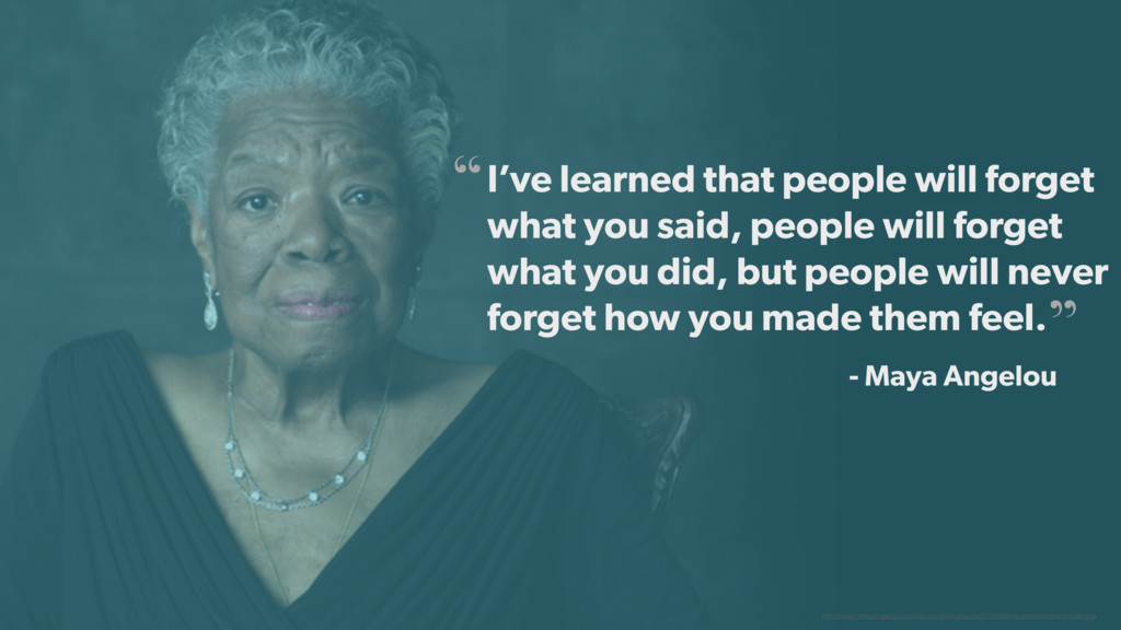 I've learned that people will forget what you s...