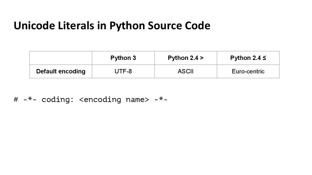 Unicode Literals in Python Source Code # -*- co...