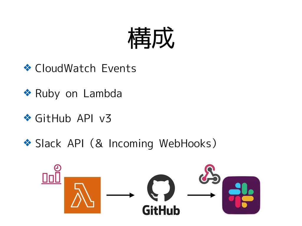 ❖ CloudWatch Events ❖ Ruby on Lambda ❖ GitHub A...