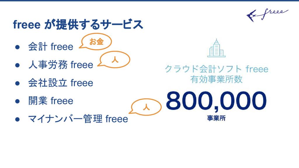 freee が提供するサービス ● 会計 freee ● 人事労務 freee ● 会社設立 ...