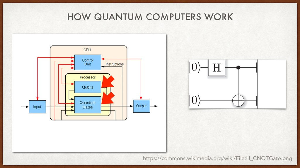 HOW QUANTUM COMPUTERS WORK https://commons.wiki...