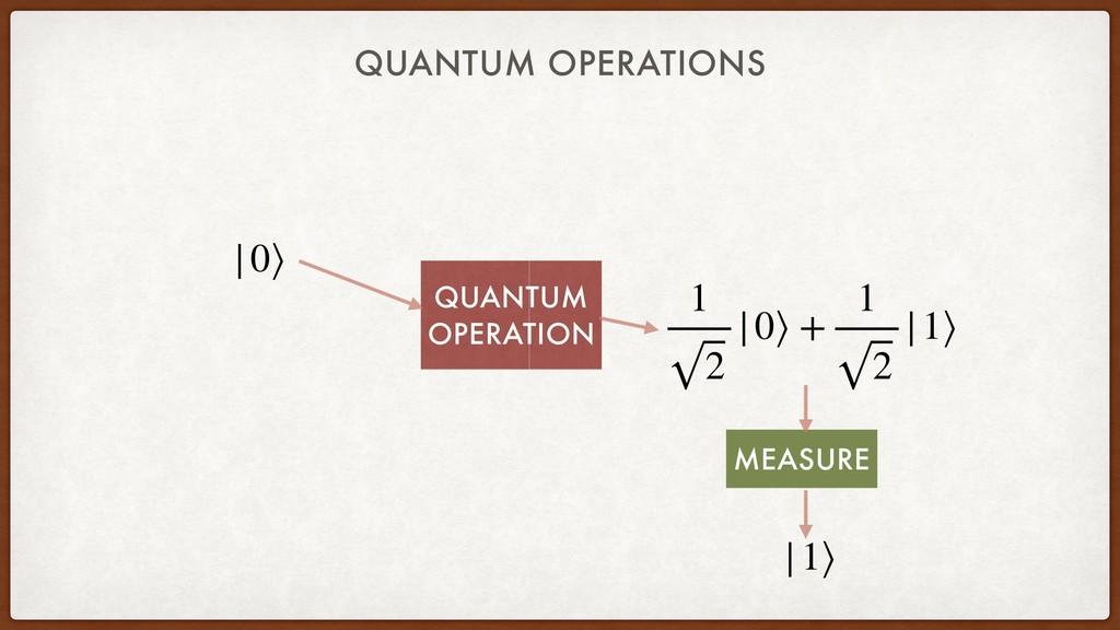 QUANTUM OPERATIONS QUANTUM OPERATION 1 2 |0⟩ + ...