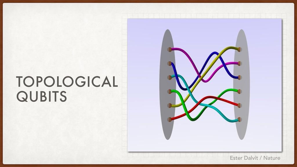 TOPOLOGICAL QUBITS Ester Dalvit / Nature