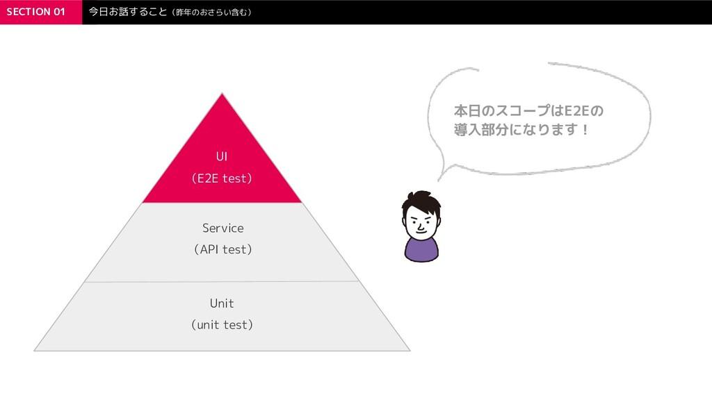 SECTION 01 今日お話すること(昨年のおさらい含む) UI (E2E test) Se...