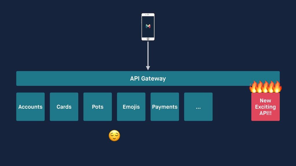 Cards Pots Emojis Payments … API Gateway Accoun...