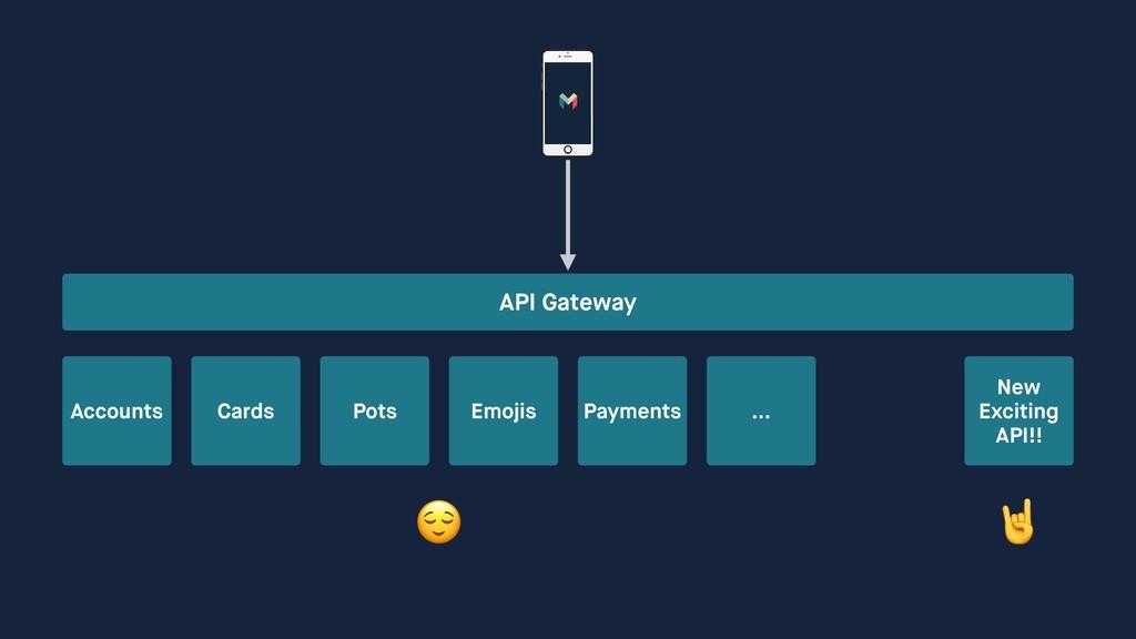 API Gateway Accounts Cards Pots Emojis Payments...