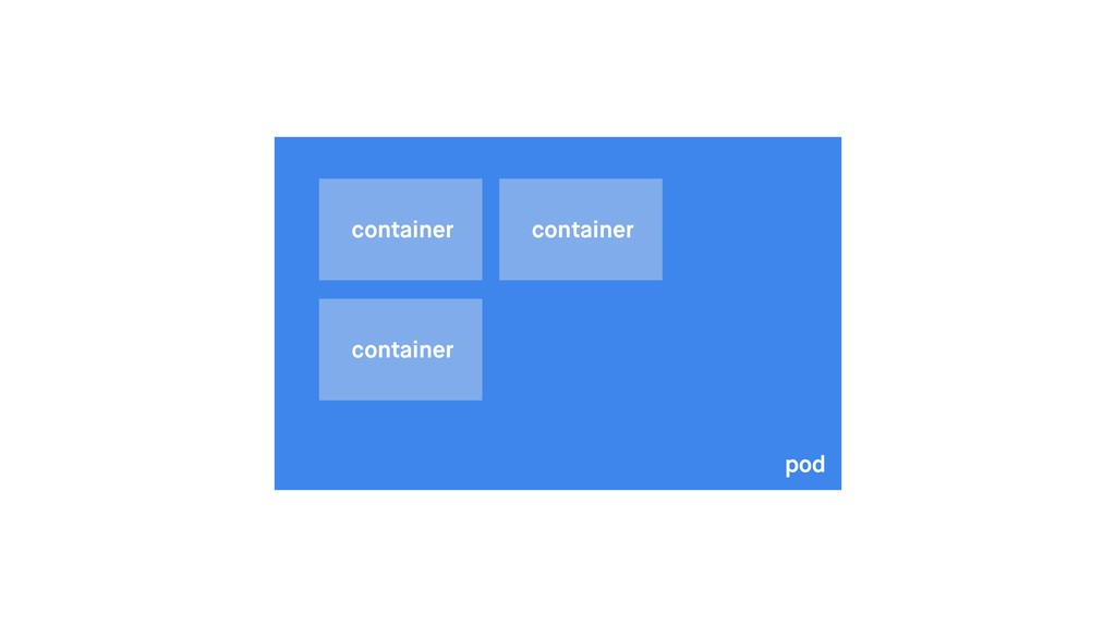 pod container container container