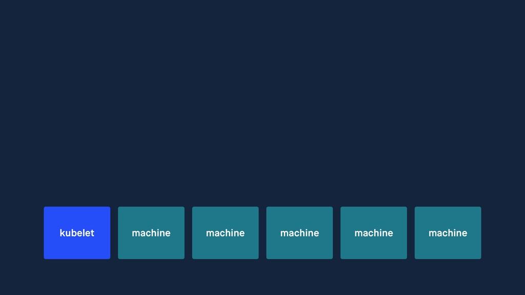machine machine machine machine machine kubelet