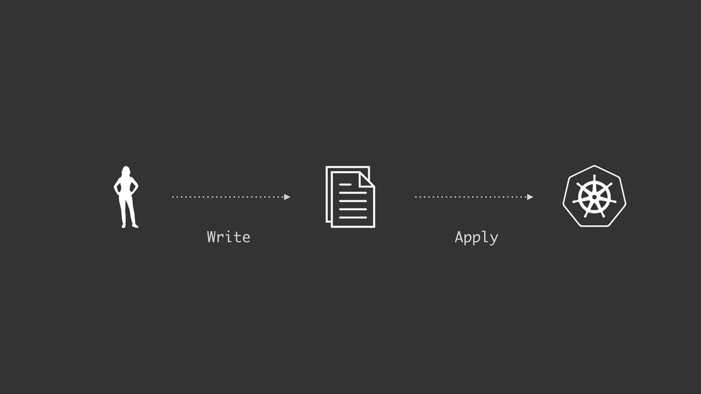Write Apply
