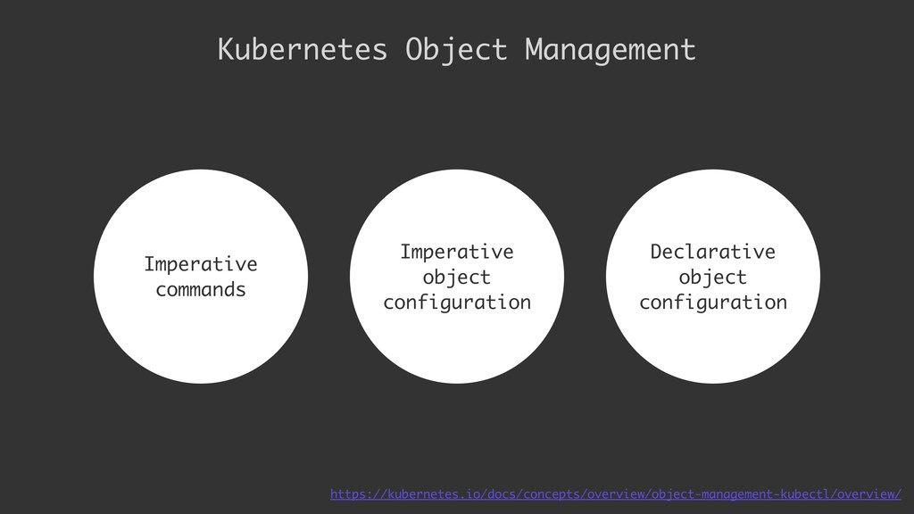 Kubernetes Object Management Imperative command...