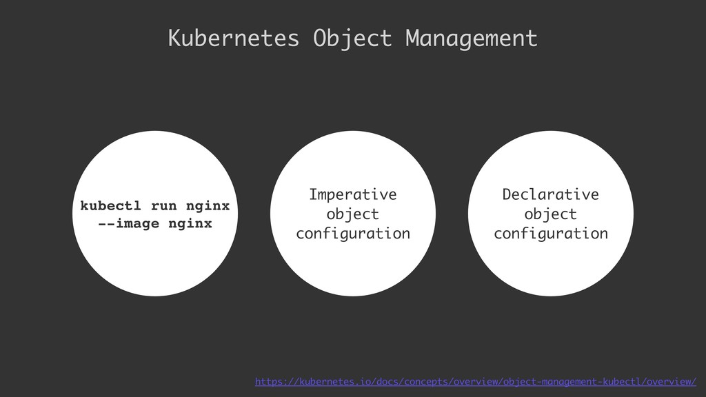 Kubernetes Object Management Imperative