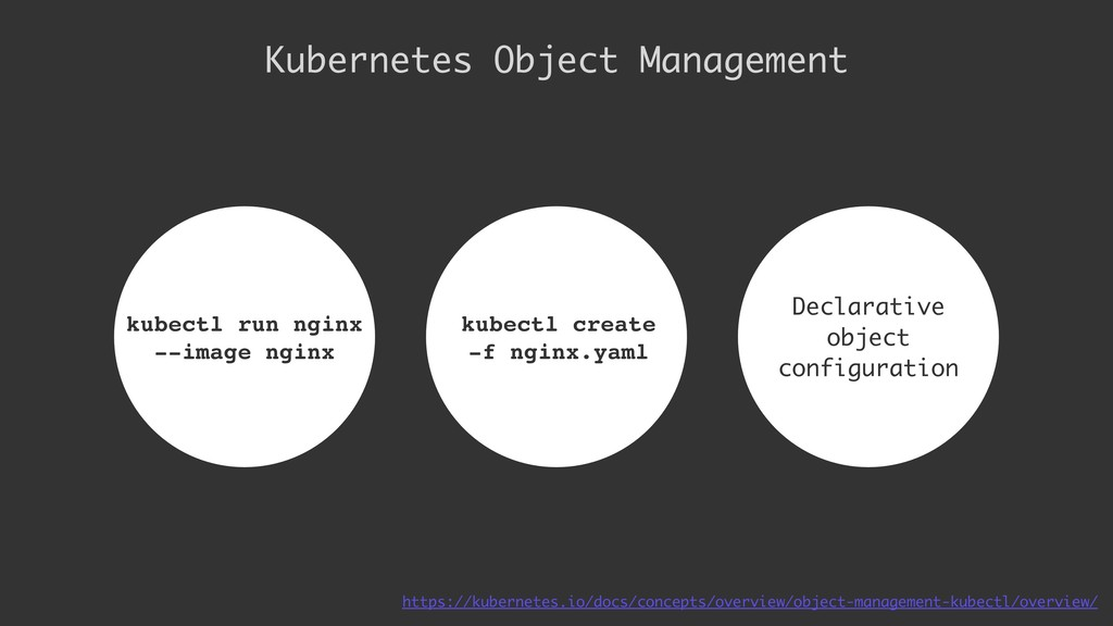 Kubernetes Object Management Declarative
