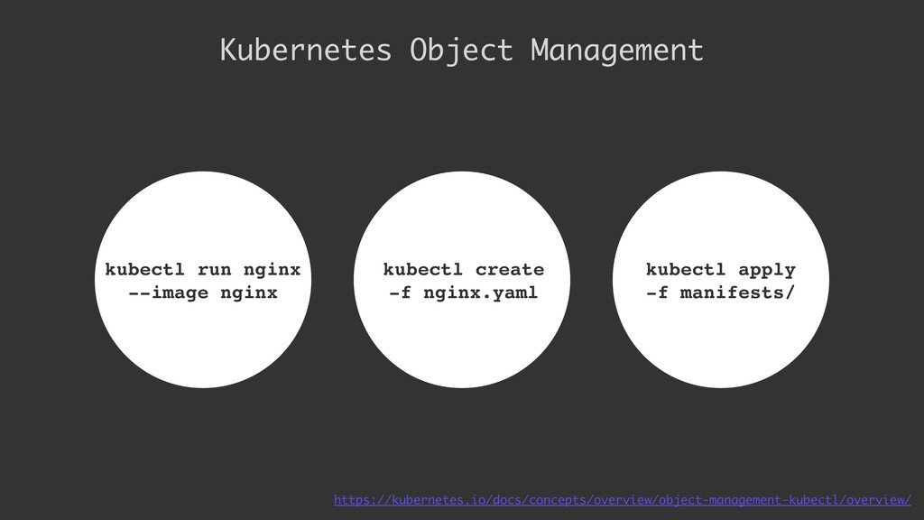 Kubernetes Object Management kubectl run nginx ...