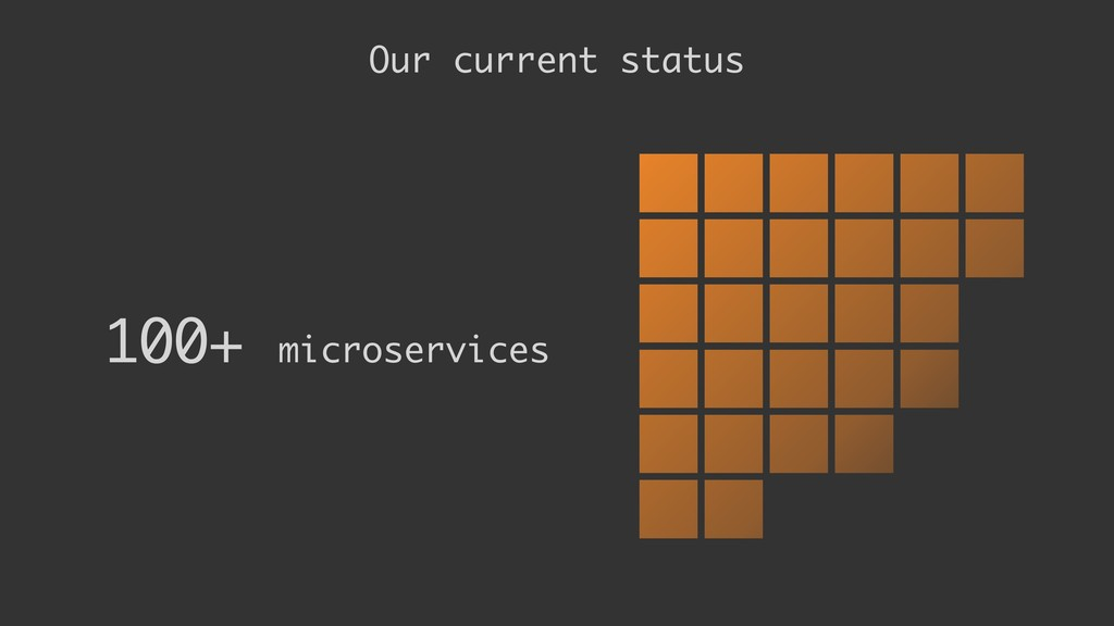 100+ microservices Our current status