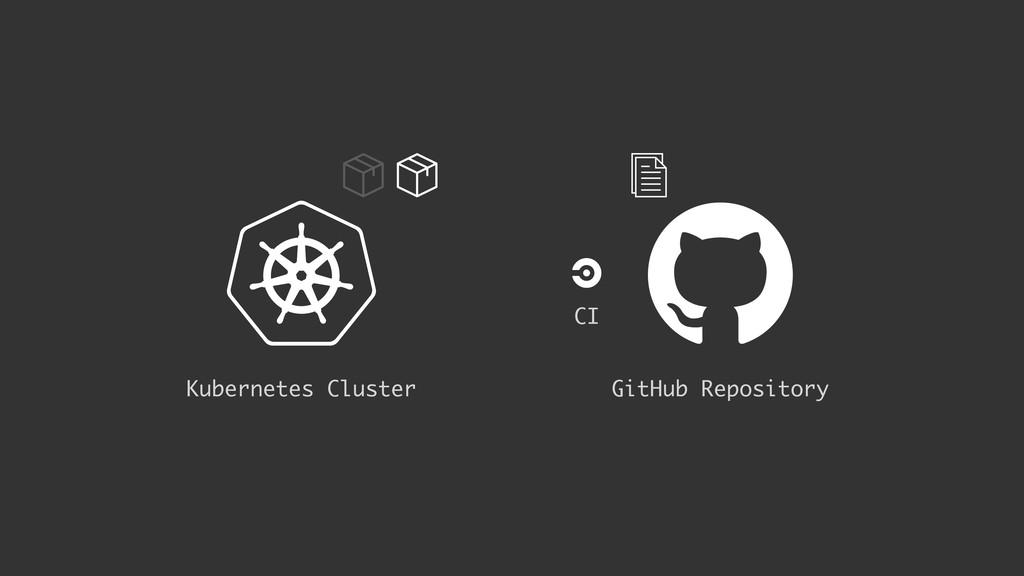 GitHub Repository Kubernetes Cluster CI