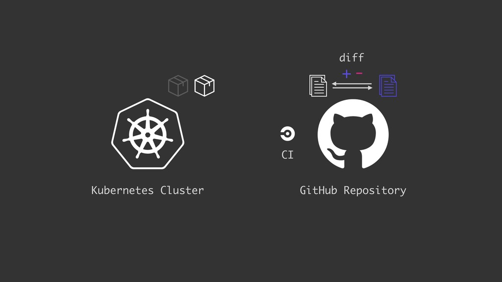 + - GitHub Repository Kubernetes Cluster CI diff
