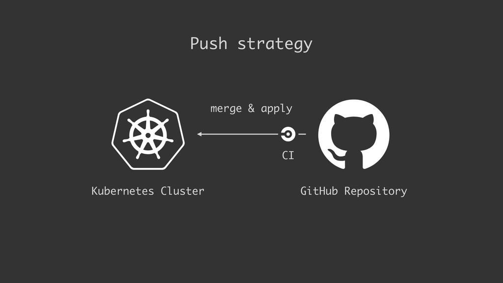 GitHub Repository Kubernetes Cluster CI merge &...