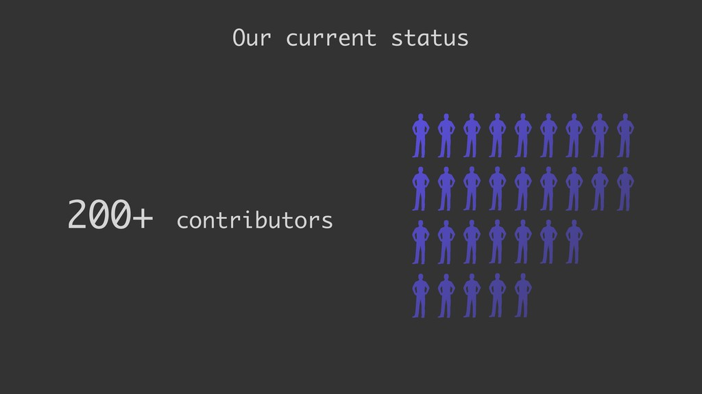 200+ contributors Our current status