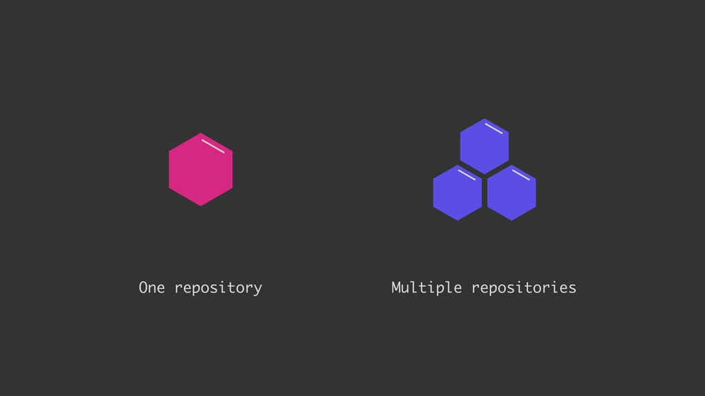 One repository Multiple repositories
