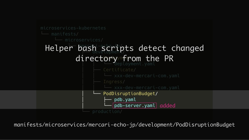 added Helper bash scripts detect changed direct...