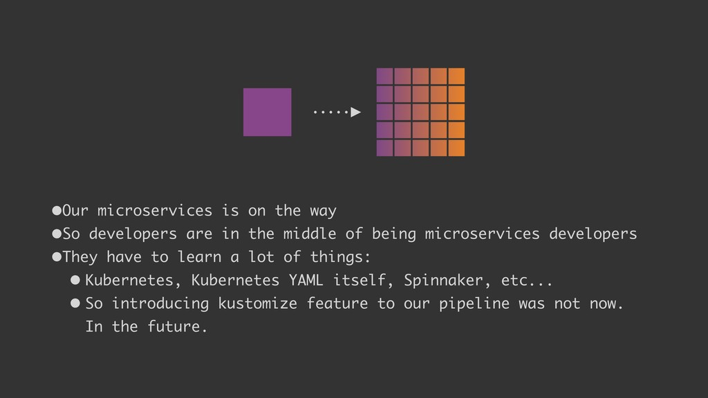 •Our microservices is on the way •So developers...