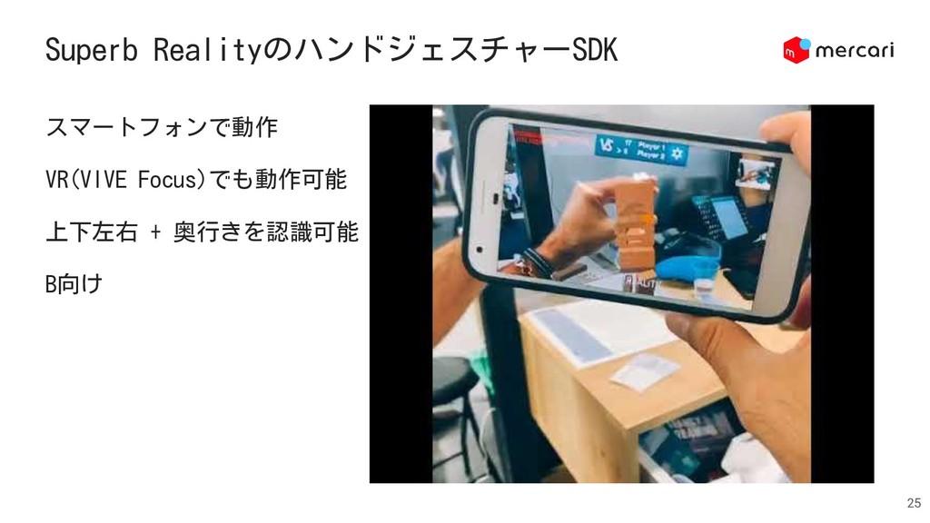 Superb RealityのハンドジェスチャーSDK 25 スマートフォンで動作 VR(VI...