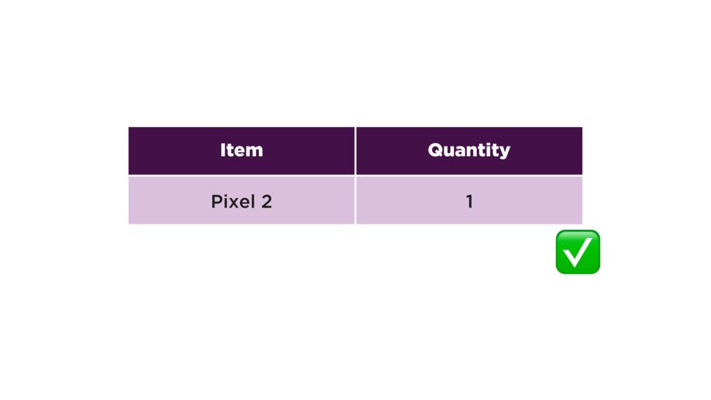 Item Quantity Pixel 2 1 ✅