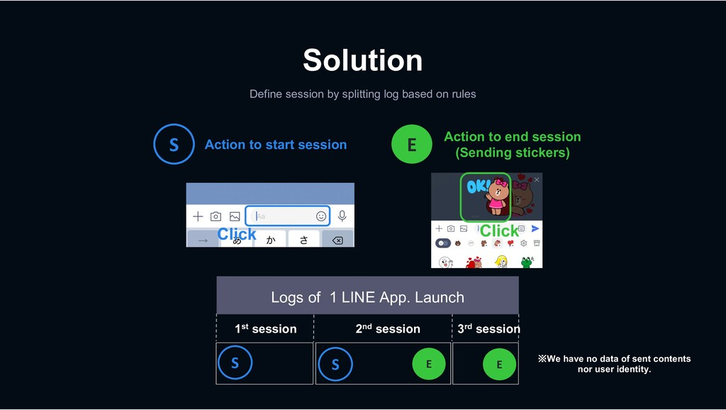 Solution Define session by splitting log based ...