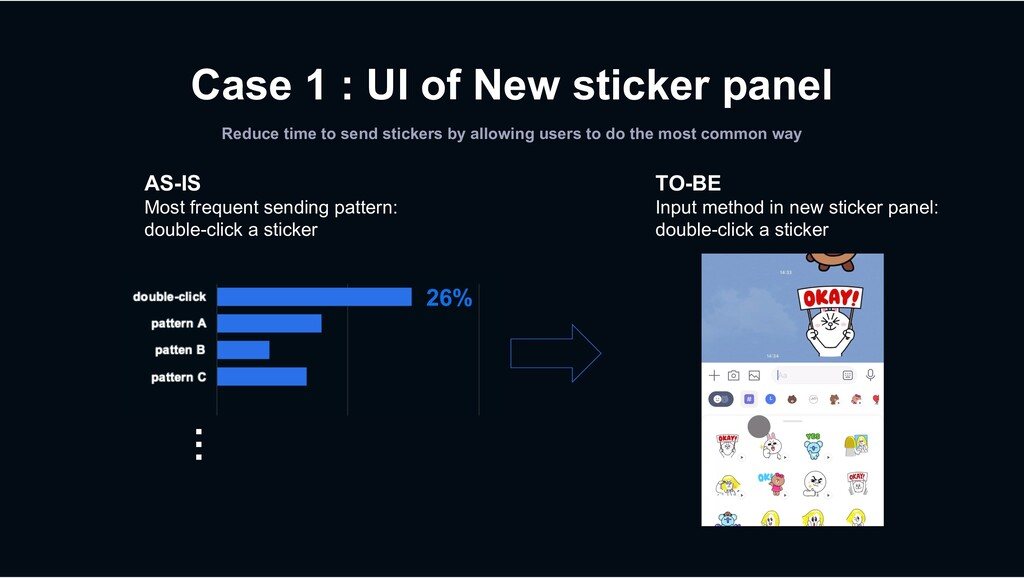 Case 1 : UI of New sticker panel Reduce time to...
