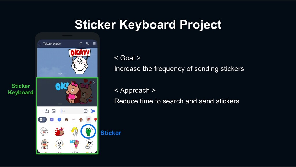 Sticker Keyboard Project < Goal > Increase the ...